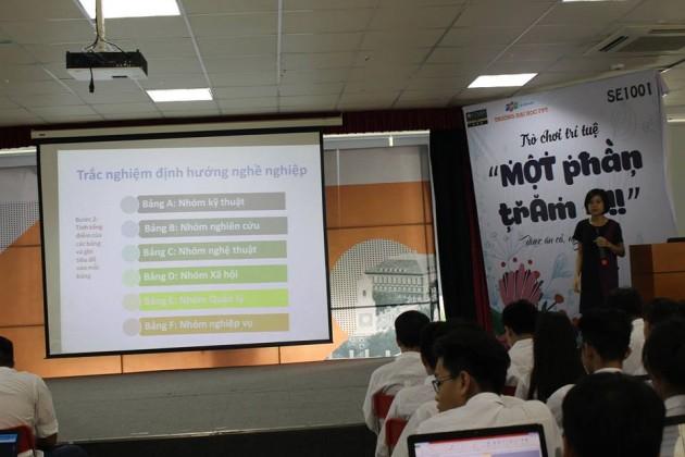 FSchool -Huong nghiep- Trac nghiem tinh cach (5)